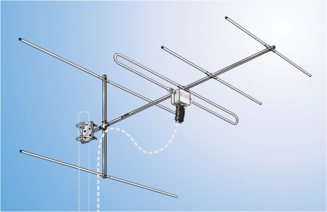 SYA 2-1-2 UKW, Semiprofessional Yagi Antenna for FM (Band II)