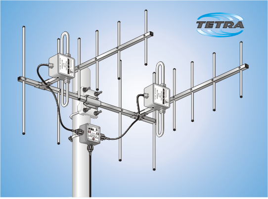 AS 2x SYA 406 TETRA, Antennensystem
