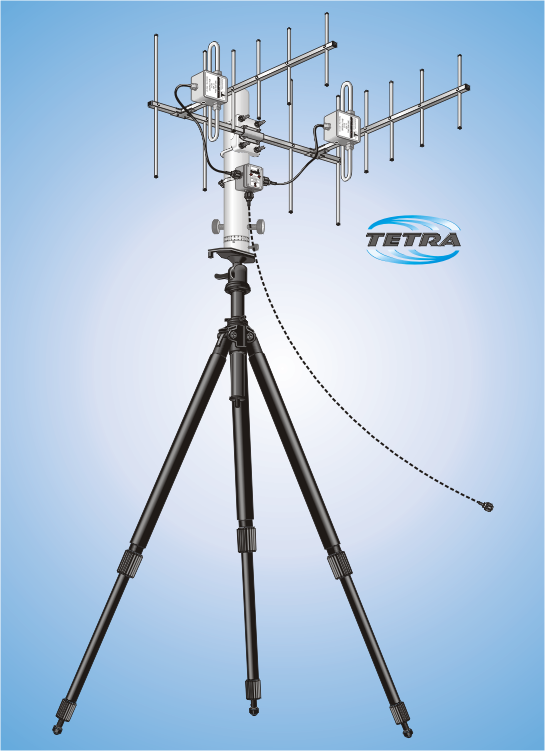 AS 2x SYA 406, Measuring Antenna System TETRA