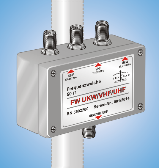 FW UKW/VHF/UHF, Frequency Combiner for FM/VHF/UHF